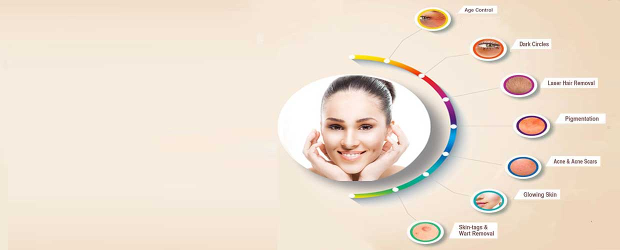 skin treatment clinic in Noida